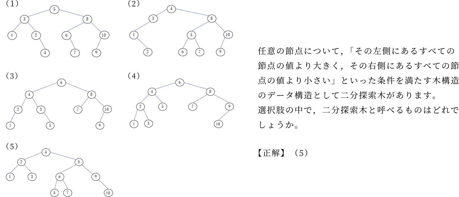 中級 例題2